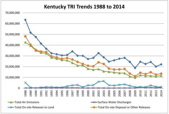 TRI Graphic 2