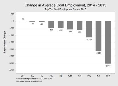 coal-pic-1